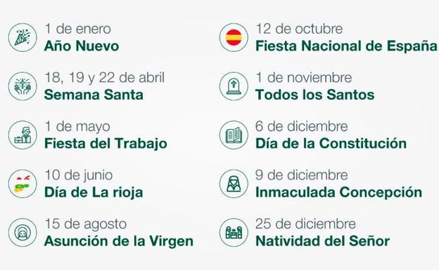 Calendario Laboral Espana 2019.Estas Son Las 12 Fiestas Laborales En La Rioja Para 2019 La Rioja